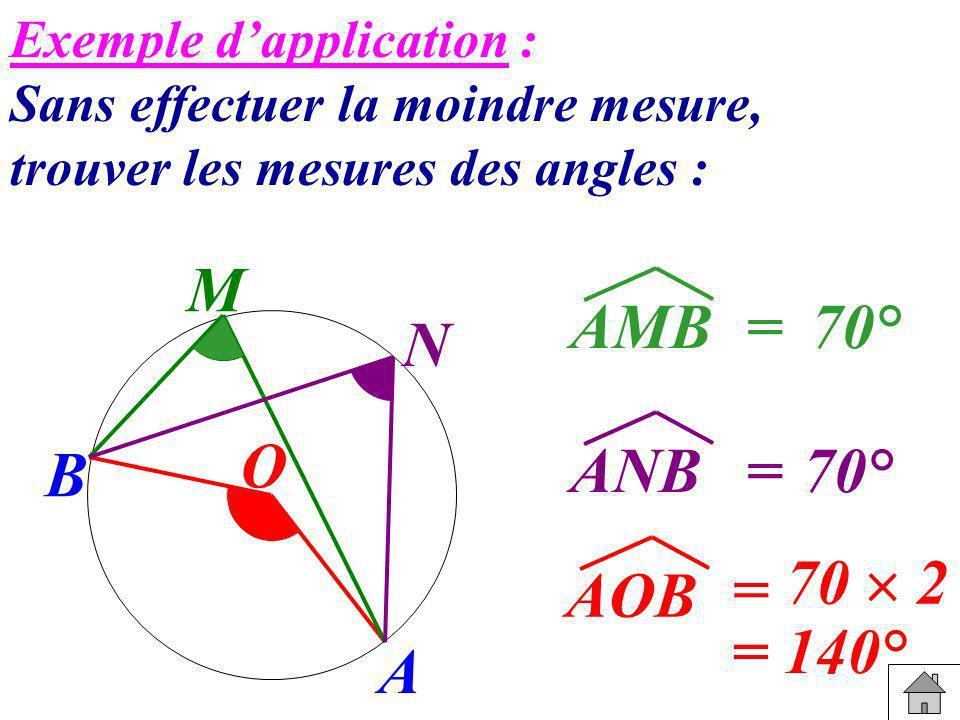 M AMB = 70° N O ANB = 70° B 70  2 AOB = = 140° A