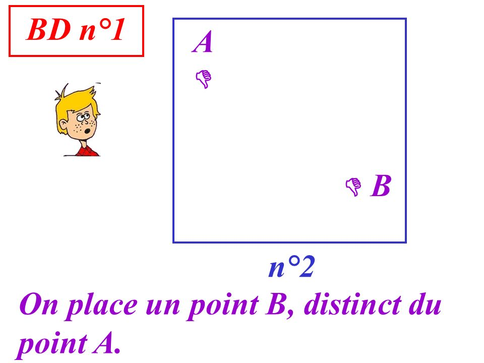On place un point B, distinct du point A.