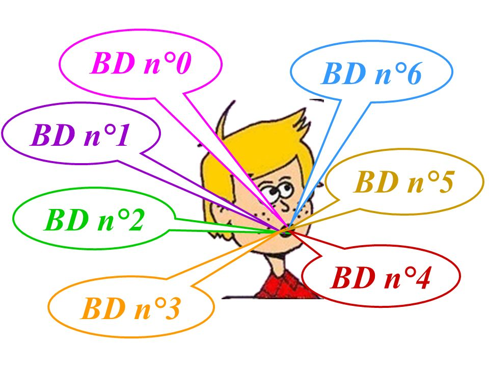 BD n°0 BD n°6 BD n°1 BD n°5 BD n°2 BD n°4 BD n°3