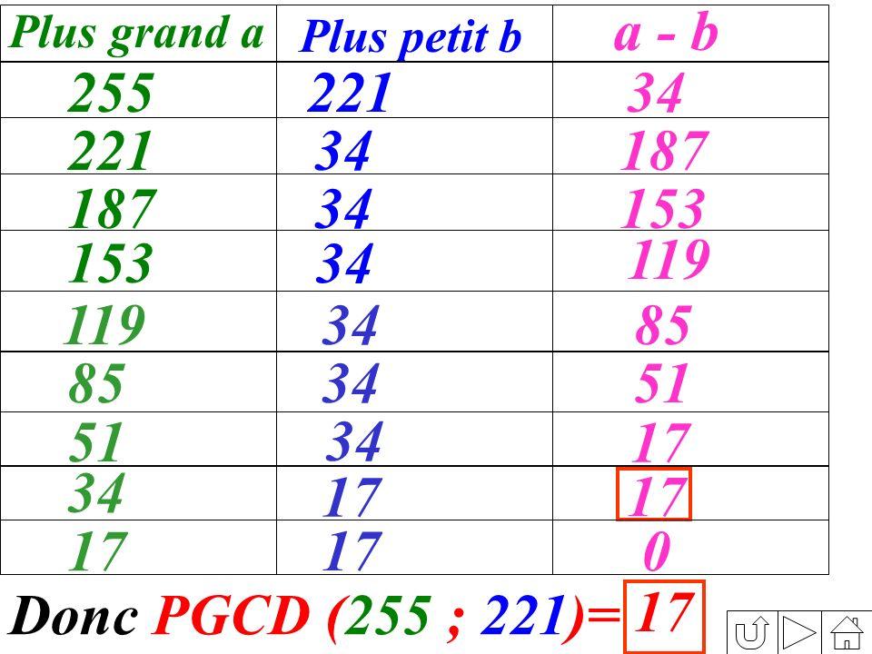 a - b Plus grand a. Plus petit b. 255. 221. 34. 221. 34. 187. 187. 34. 153. 153. 34. 119.