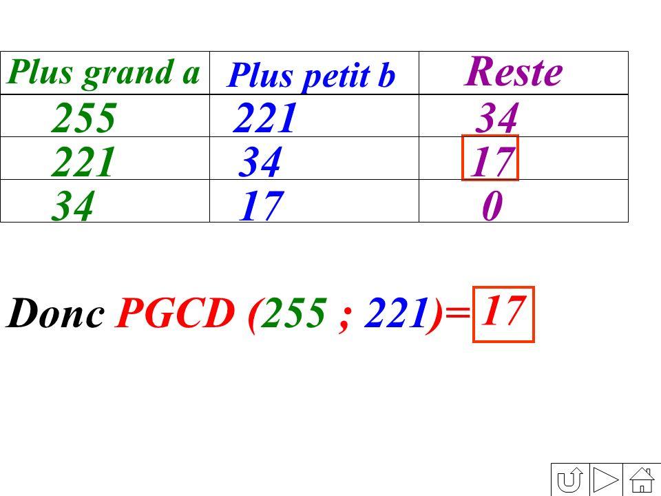 Reste Plus grand a Plus petit b 255 221 34 221 34 17 34 17 Donc PGCD (255 ; 221)= 17