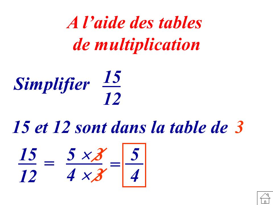 A l'aide des tablesde multiplication. 15. 12. Simplifier. 15 et 12 sont dans la table de. 3. 15. 12.