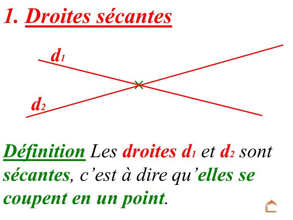1. Droites sécantes d1  d2 Définition Les droites d1 et d2 sont