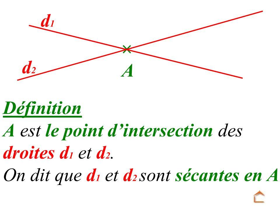 d1 A.d2. Définition. A est le point d'intersection des.