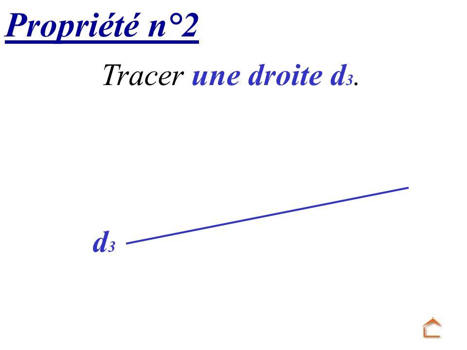Propriété n°2 Tracer une droite d3. d3