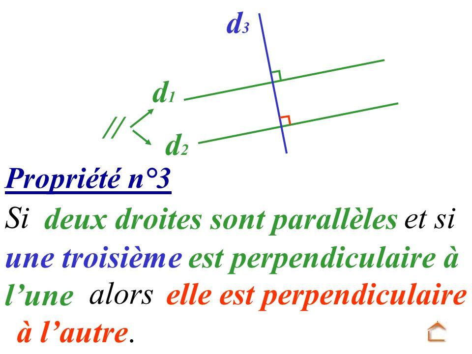 deux droites sont parallèles et si