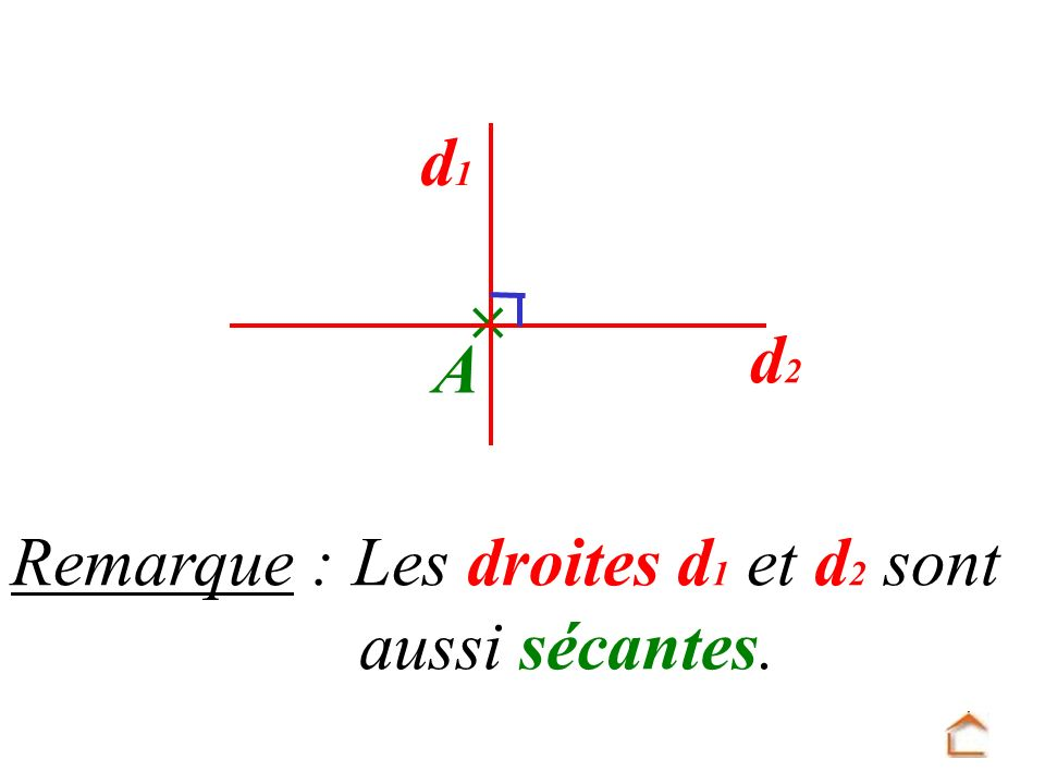 d1  d2 A Remarque : Les droites d1 et d2 sont aussi sécantes.