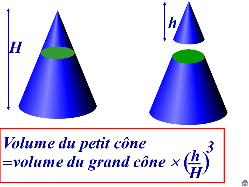 h H Volume du petit cône = 3 ( ) h H volume du grand cône 