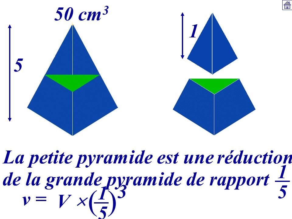 de la grande pyramide de rapport