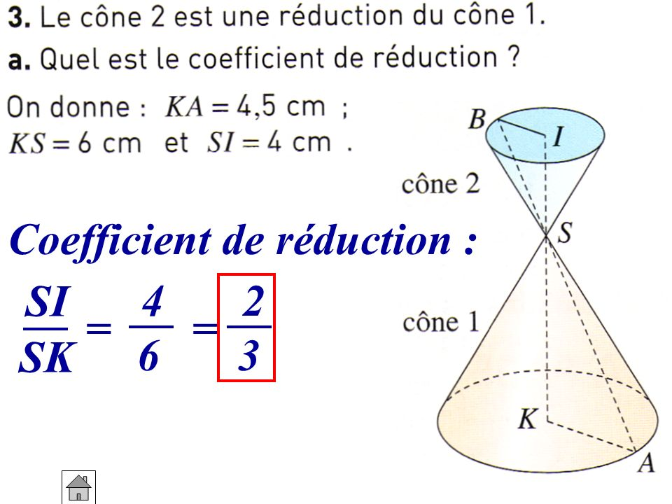 Coefficient de réduction :
