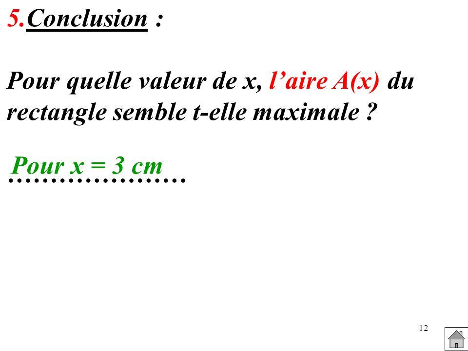 5.Conclusion : Pour quelle valeur de x, l'aire A(x) du rectangle semble t-elle maximale .