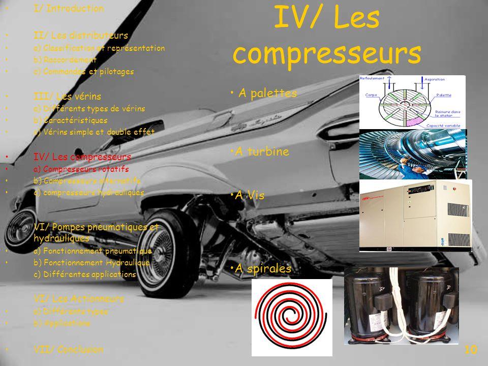 IV/ Les compresseurs A palettes A turbine A Vis A spirales 10