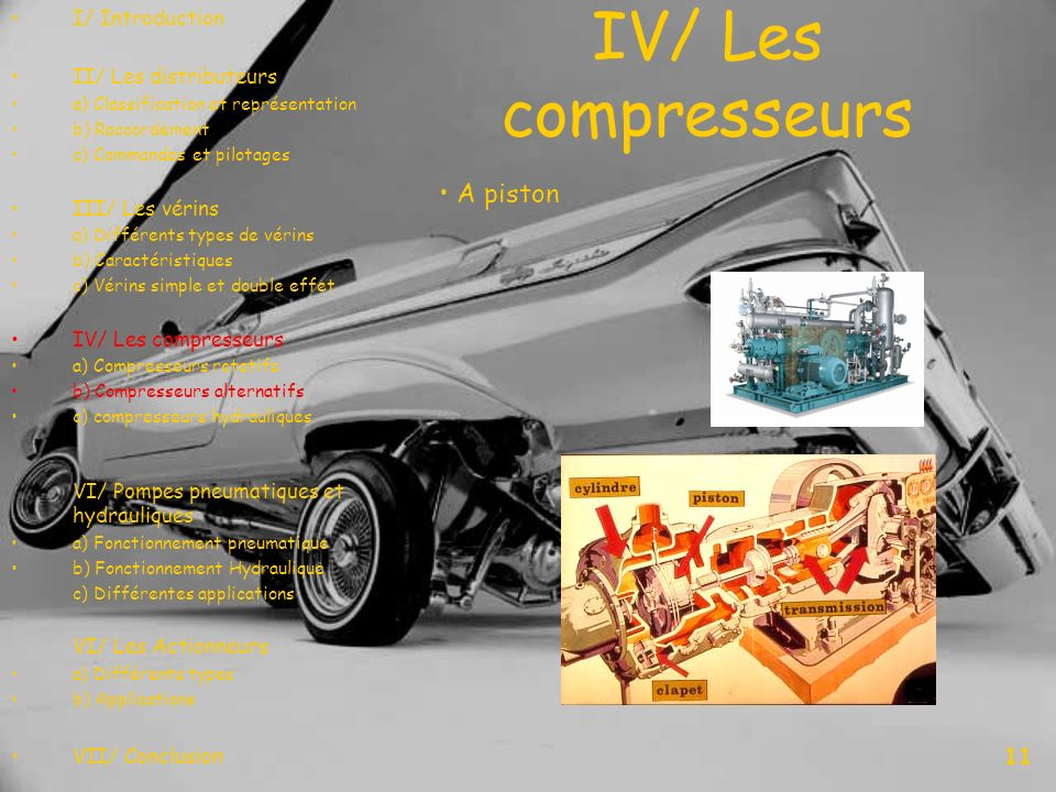IV/ Les compresseurs A piston 11 I/ Introduction II/ Les distributeurs