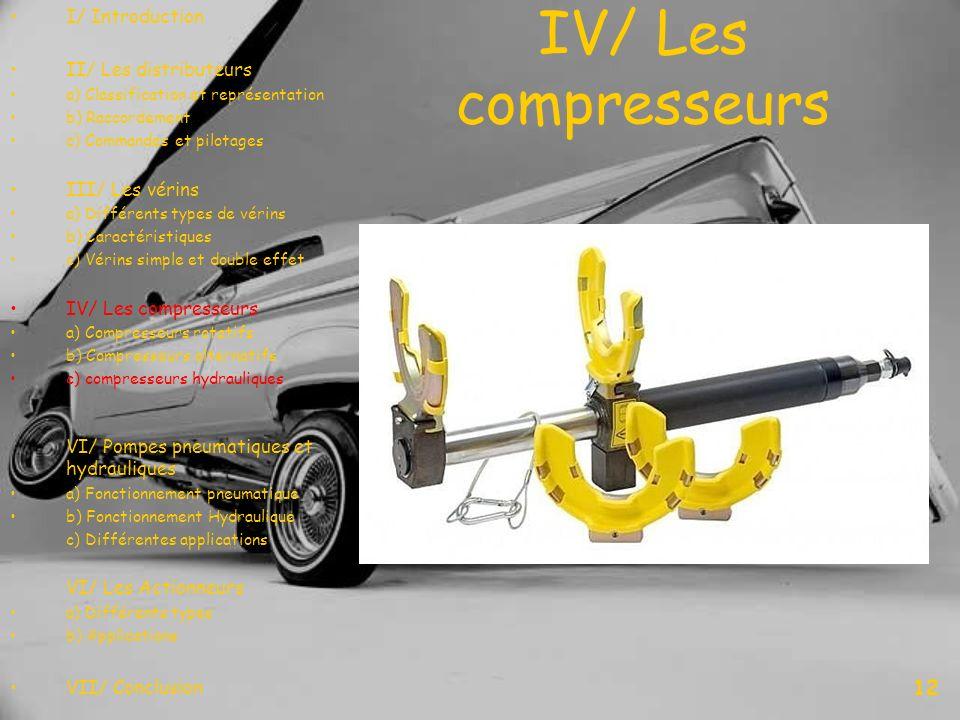 IV/ Les compresseurs 12 I/ Introduction II/ Les distributeurs