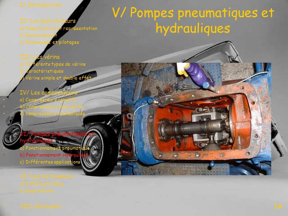 V/ Pompes pneumatiques et hydrauliques
