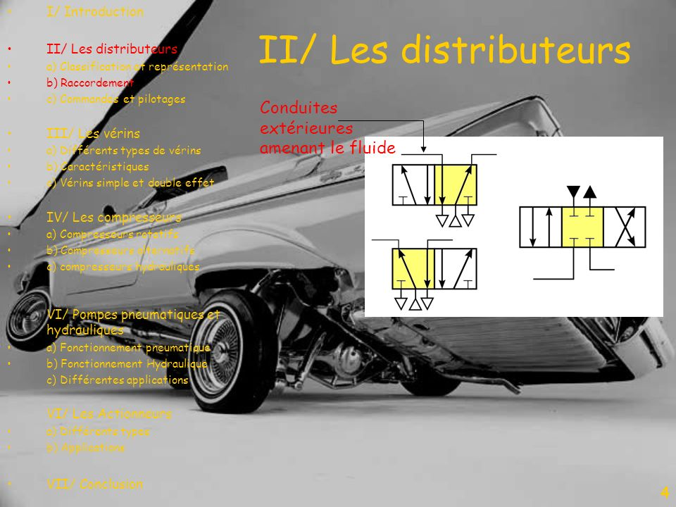 II/ Les distributeurs Conduites extérieures amenant le fluide 4