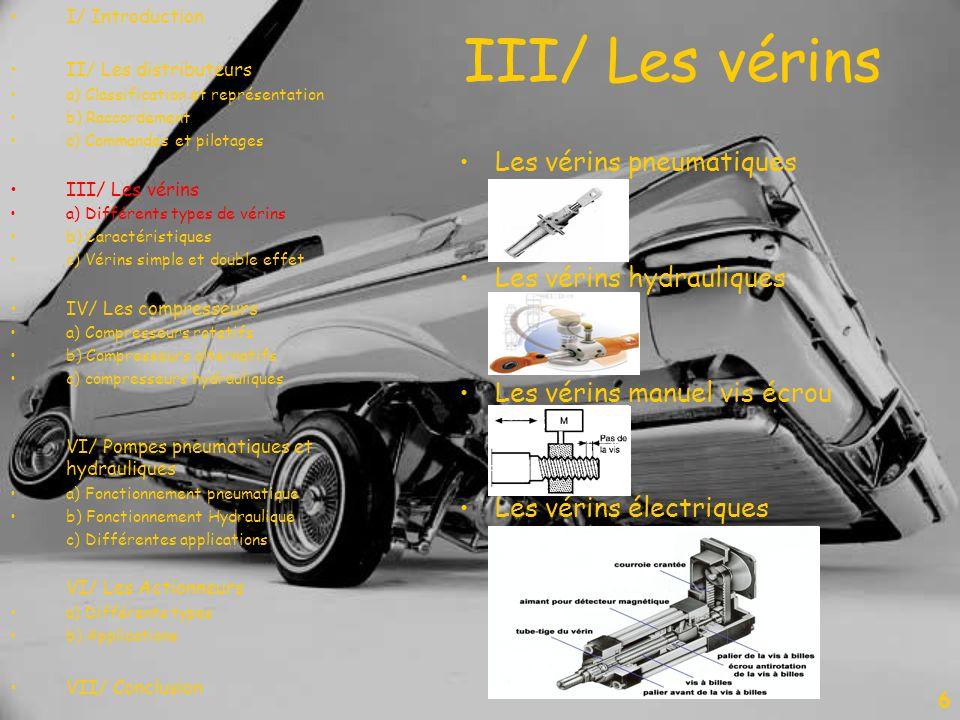 III/ Les vérins Les vérins pneumatiques Les vérins hydrauliques