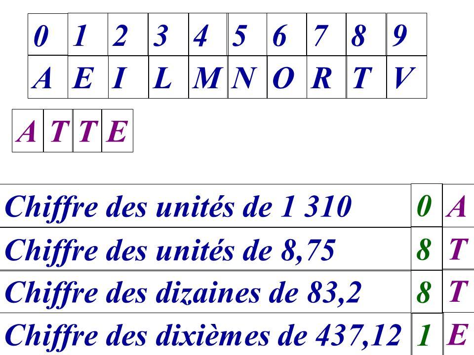 A 1. E. 2. I. 3. L. 4. M. 5. N. 6. O. 7. R. 8. T. 9. V. A. T. T. E. Chiffre des unités de 1 310.