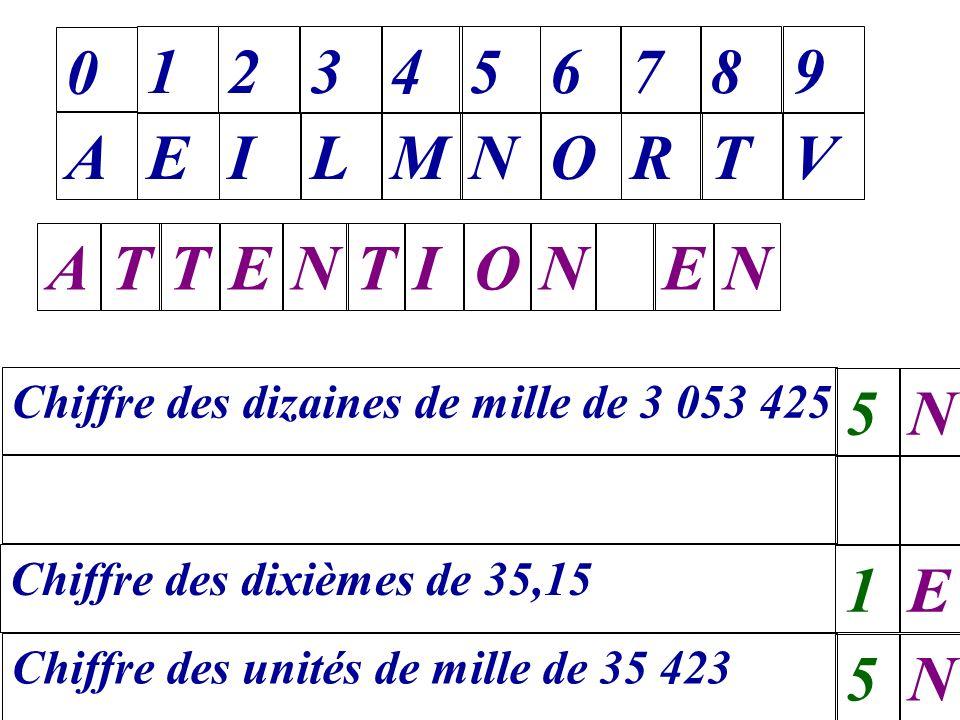 A 1 E 2 I 3 L 4 M 5 N 6 O 7 R 8 T 9 V N T I O A E N E N 5 N 1 E 5 N