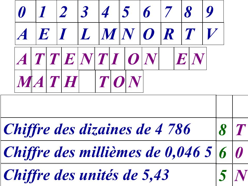 A 1 E 2 I 3 L 4 M 5 N 6 O 7 R 8 T 9 V M A T H N I O E T O N 8 T 6 5 N