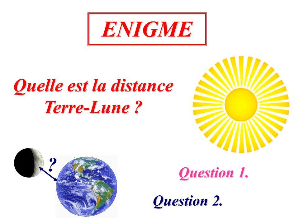 ENIGME Quelle est la distance Terre-Lune Question 1. Question 2.