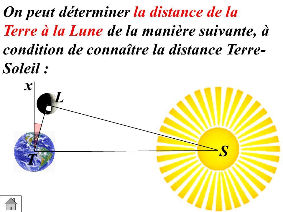 On peut déterminer la distance de la Terre à la Lune de la manière suivante, à condition de connaître la distance Terre-Soleil :