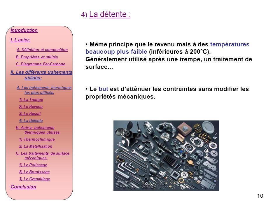 4) La détente :Introduction. I. L'acier: A. Définition et composition. B. Propriétés et utilités. C. Diagramme Fer-Carbone.