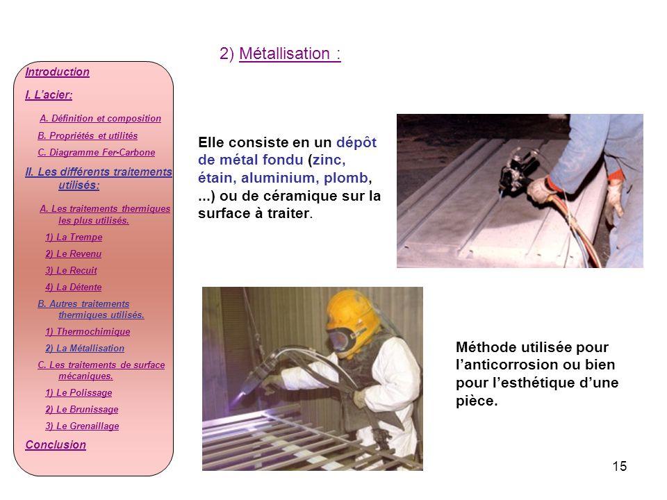 2) Métallisation : Introduction. I. L'acier: A. Définition et composition. B. Propriétés et utilités.