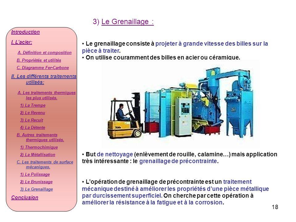 3) Le Grenaillage : A. Définition et composition