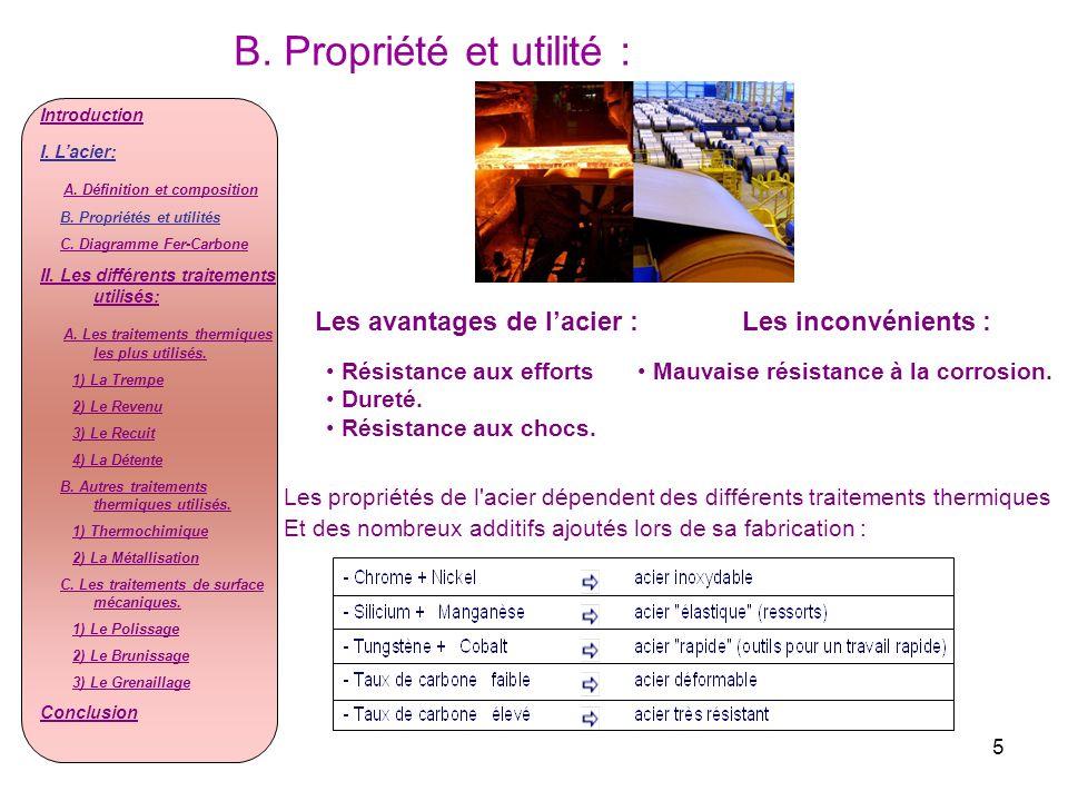 B. Propriété et utilité :