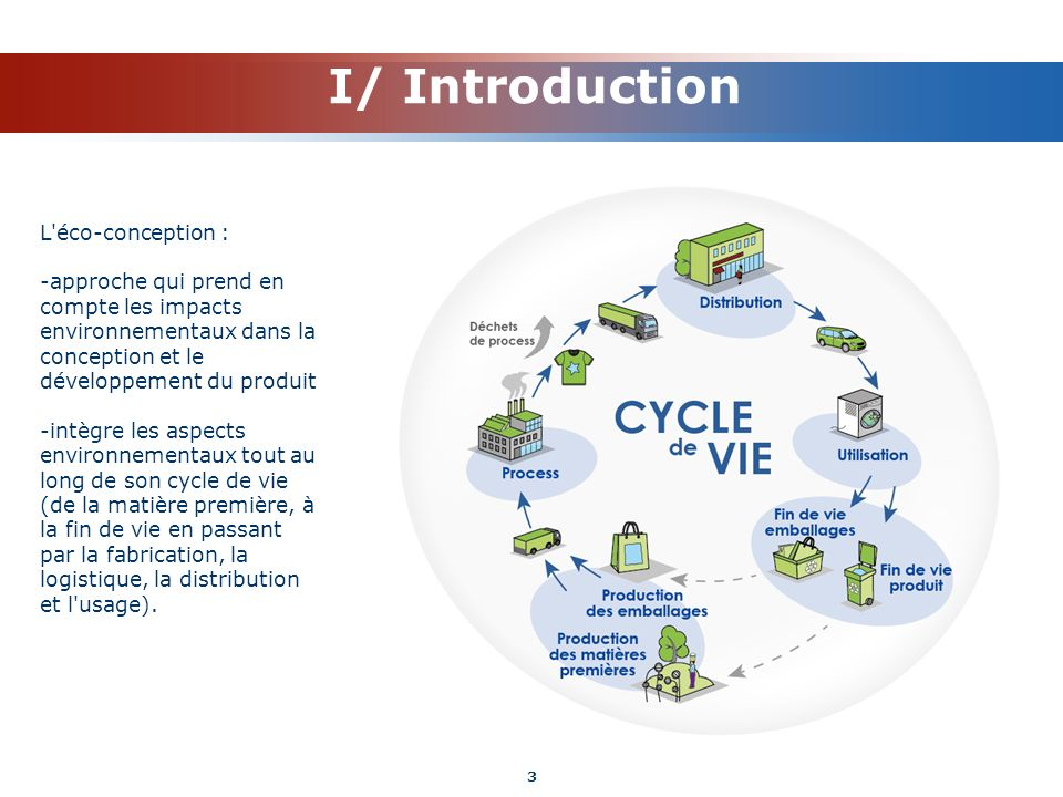 I/ Introduction L éco-conception :