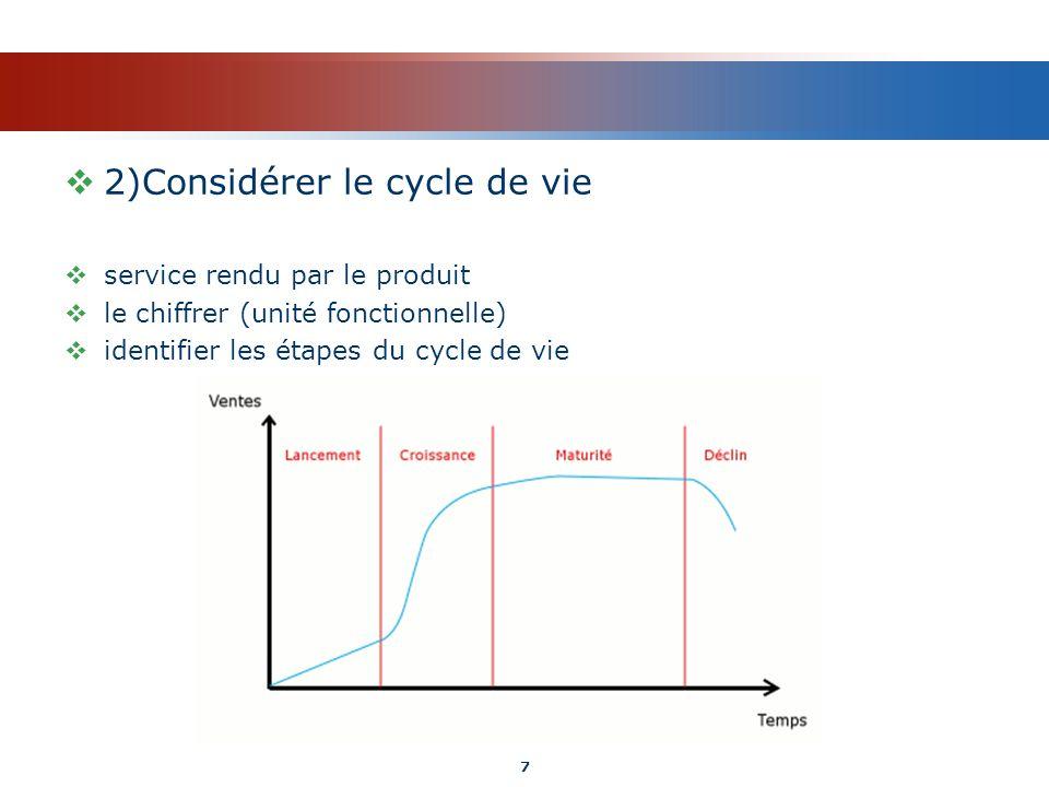 2)Considérer le cycle de vie