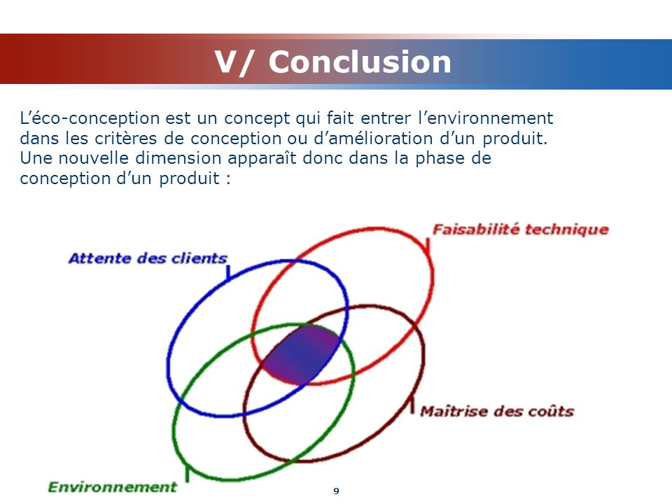 V/ Conclusion