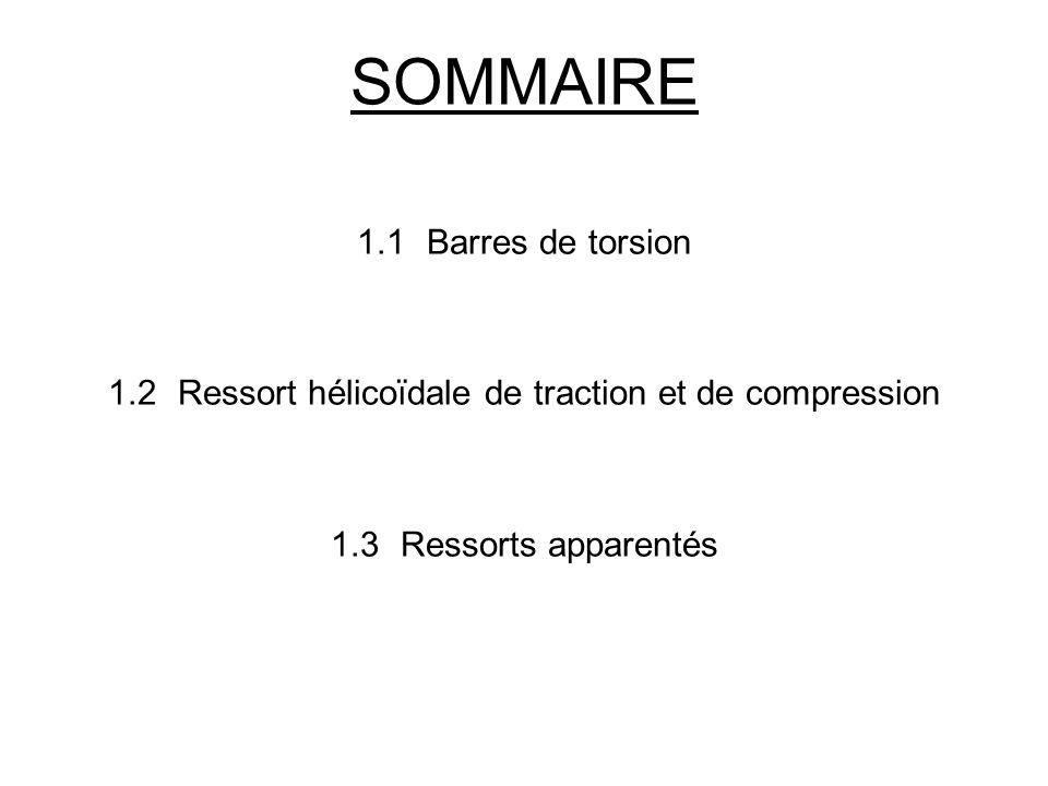 1.2 Ressort hélicoïdale de traction et de compression