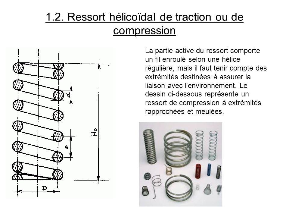 1.2. Ressort hélicoïdal de traction ou de compression