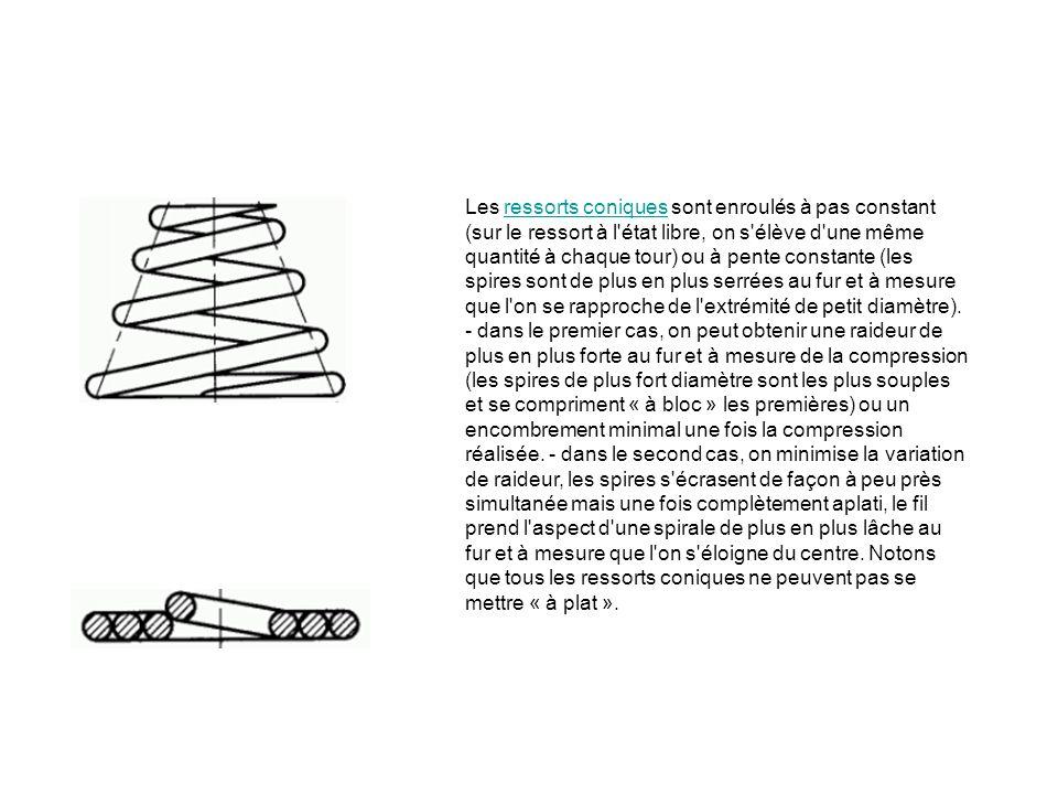 Les ressorts coniques sont enroulés à pas constant (sur le ressort à l état libre, on s élève d une même quantité à chaque tour) ou à pente constante (les spires sont de plus en plus serrées au fur et à mesure que l on se rapproche de l extrémité de petit diamètre).
