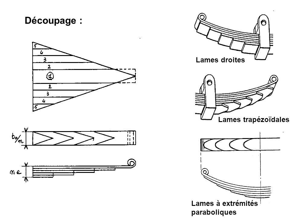 Découpage : Lames droites Lames trapézoïdales