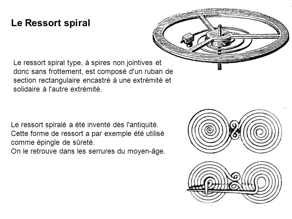 Le Ressort spiral