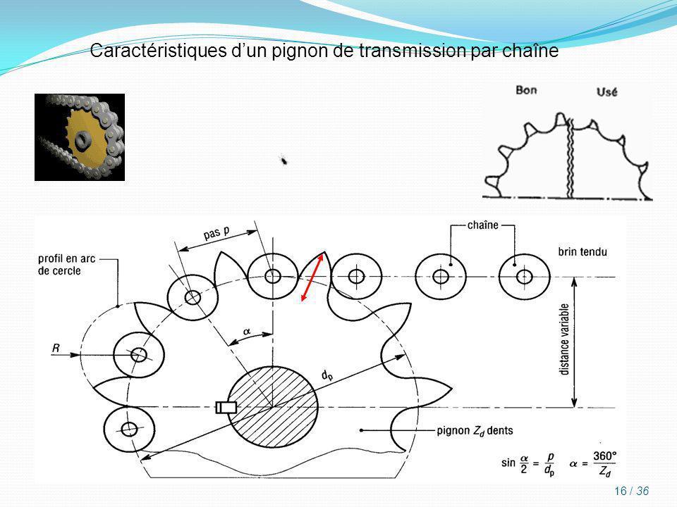 Caractéristiques d'un pignon de transmission par chaîne