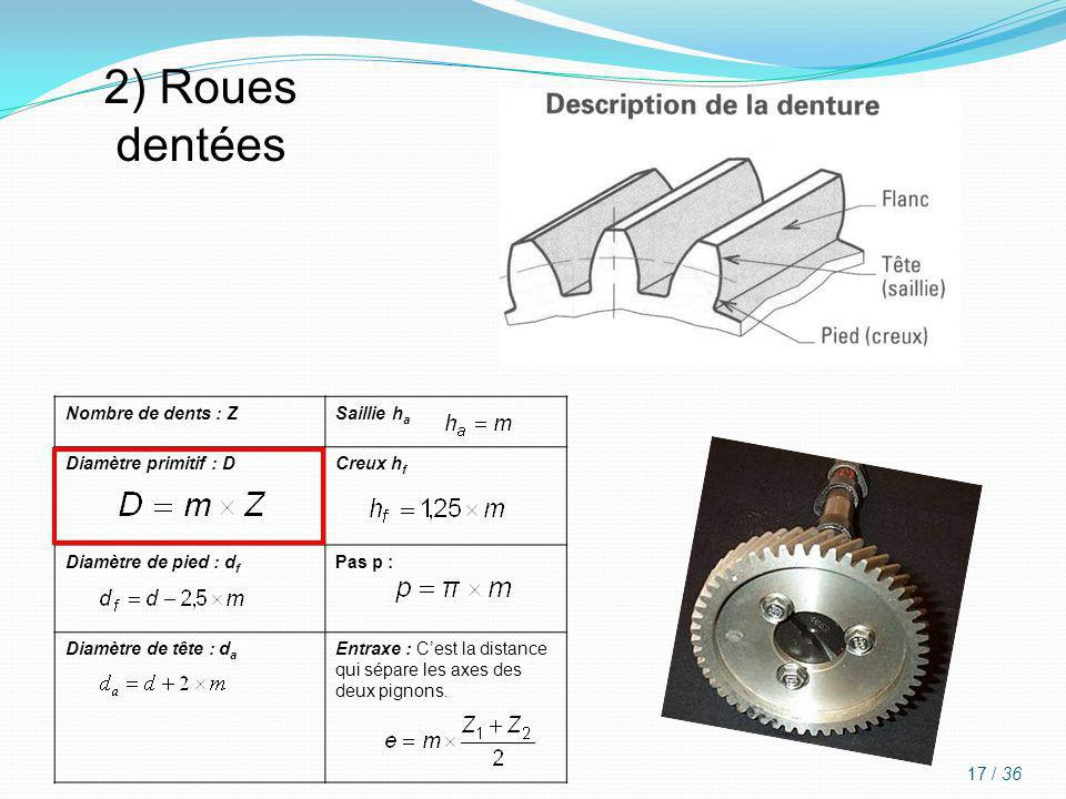 2) Roues dentées Nombre de dents : Z Saillie ha Diamètre primitif : D