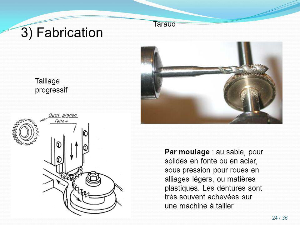 3) Fabrication Taraud Taillage progressif