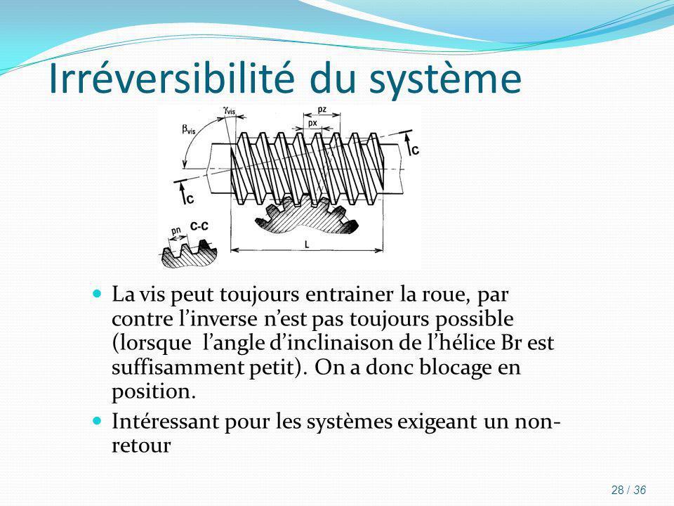 Irréversibilité du système