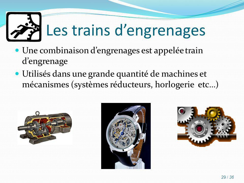 Les trains d'engrenages