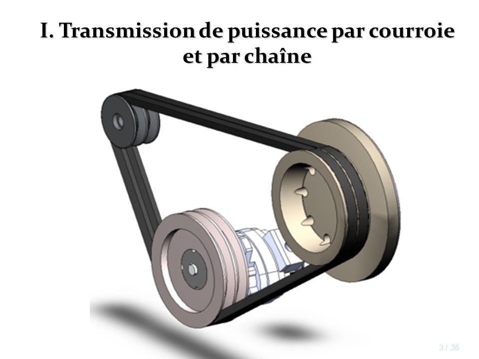 I. Transmission de puissance par courroie et par chaîne