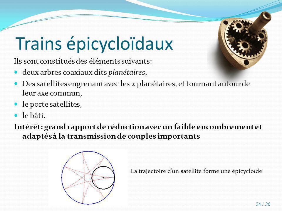 Trains épicycloïdaux Ils sont constitués des éléments suivants: