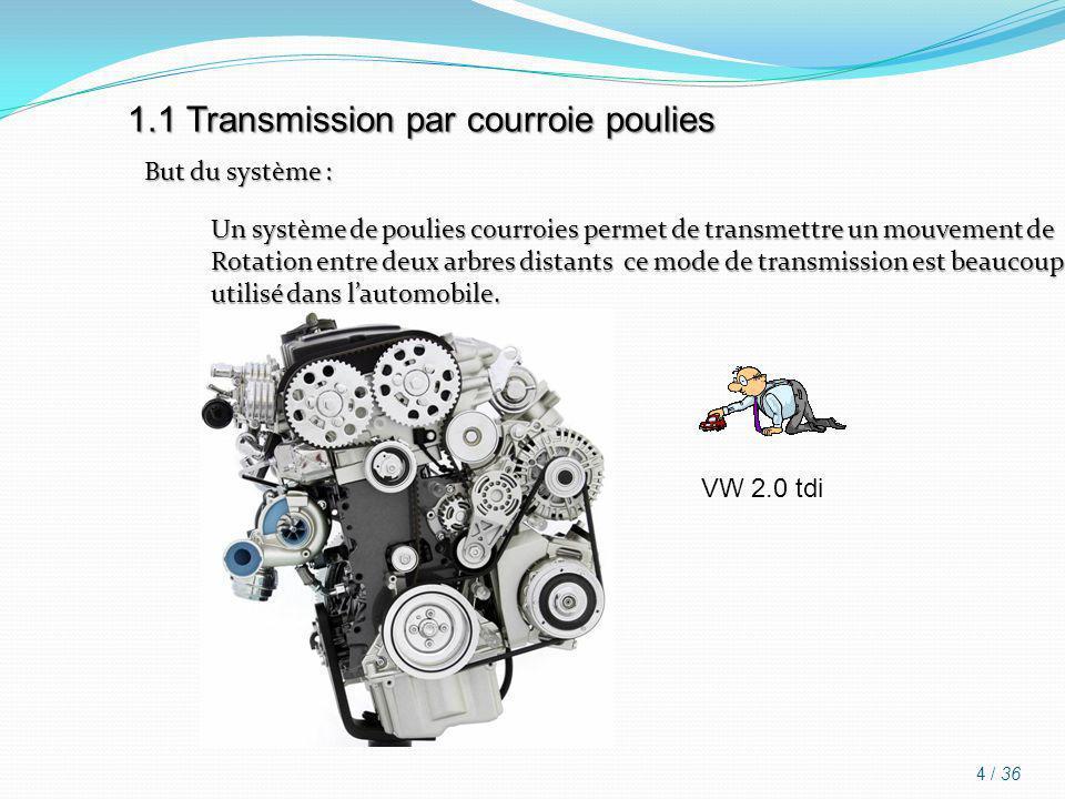 1.1 Transmission par courroie poulies