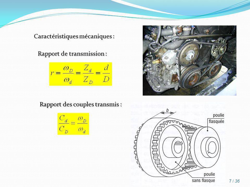 Caractéristiques mécaniques :