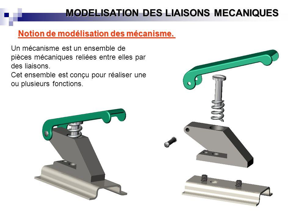Notion de modélisation des mécanisme.