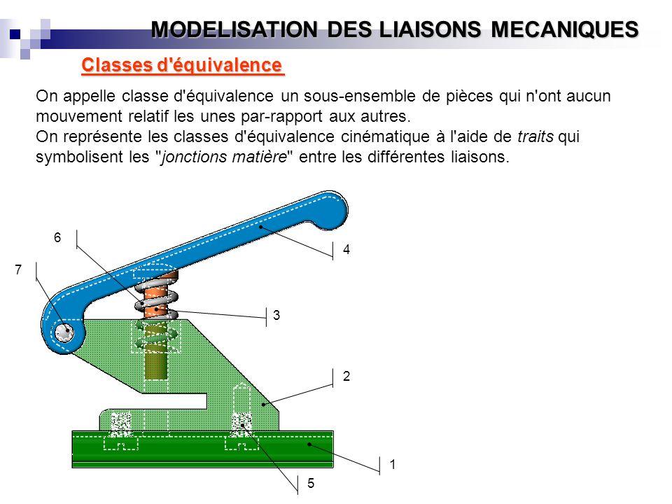 Classes d équivalence On appelle classe d équivalence un sous-ensemble de pièces qui n ont aucun mouvement relatif les unes par-rapport aux autres.
