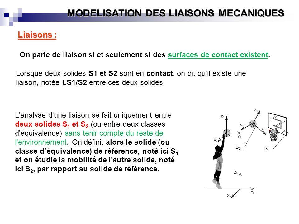 Liaisons : On parle de liaison si et seulement si des surfaces de contact existent.